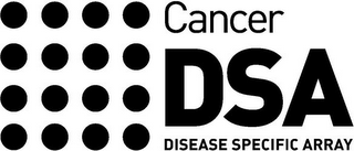 CANCER DSA DISEASE SPECIFIC ARRAY