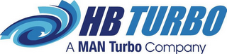 HB TURBO A MAN TURBO COMPANY